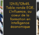 12h15/12h45. Table-ronde EGE. L'influence, au coeur de la formation en Intelligence économique